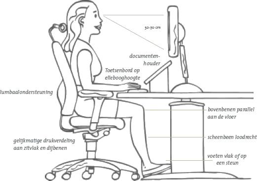 rienk ergonomie